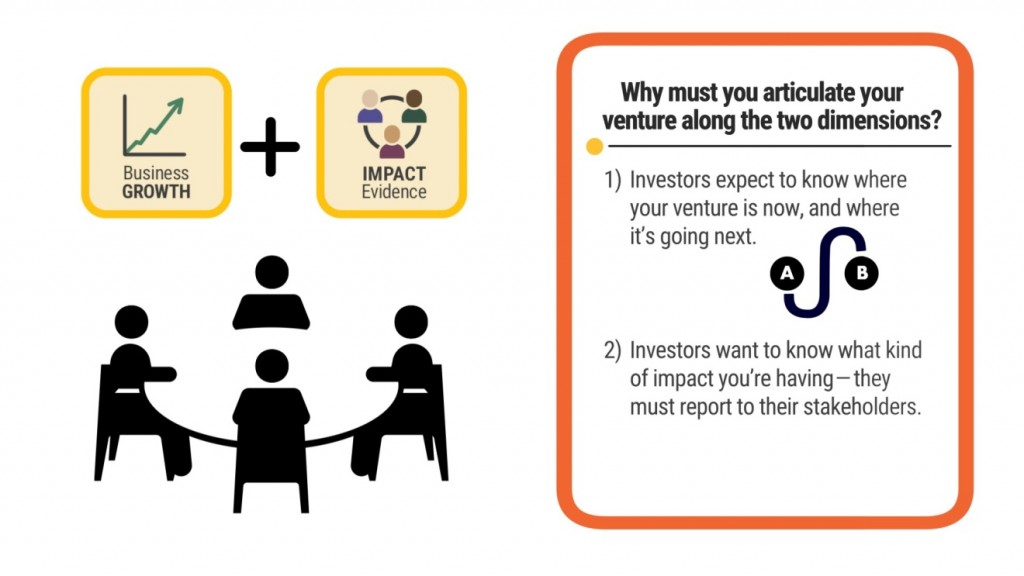 Smart Impact Capital Module