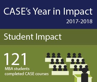 CASE's year in impact