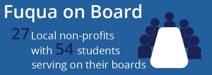 2019 Fuqua on Board 54 MBA on the board of 27 local non-profits